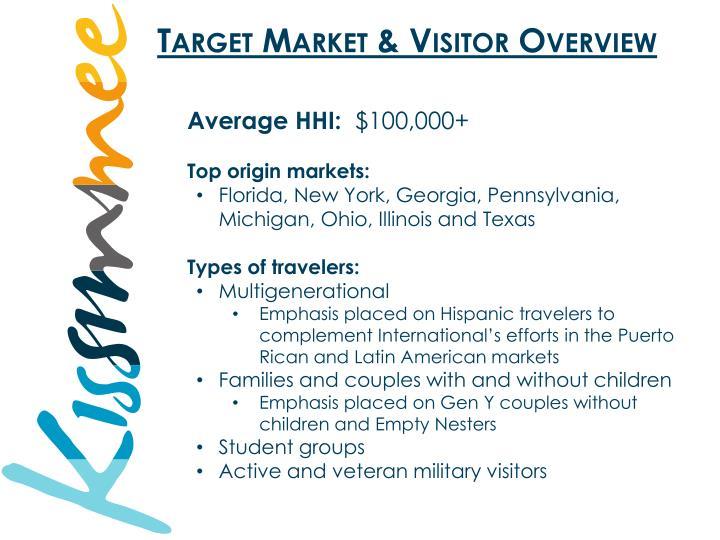 Target Market & Visitor Overview