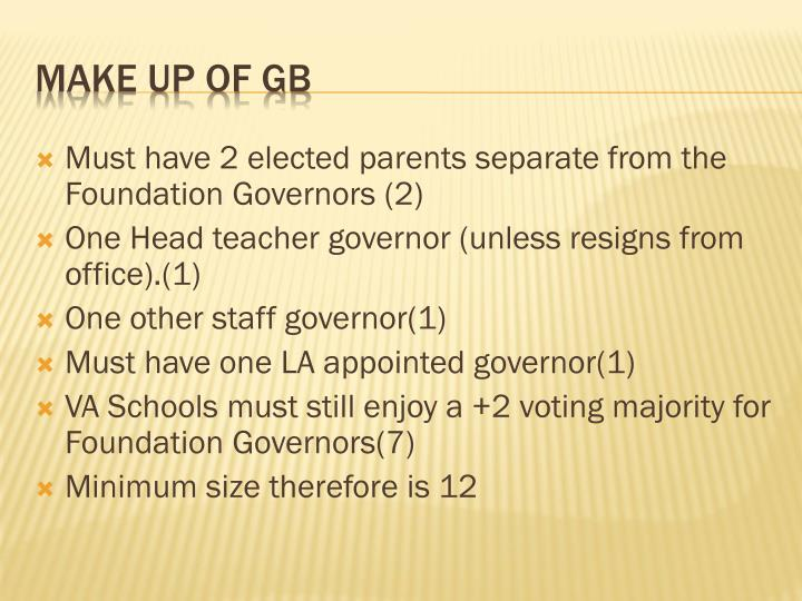 Must have 2 elected parents separate from the Foundation Governors (2)