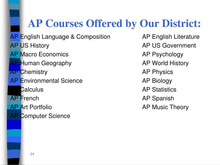 AP Courses Offered by Our District: