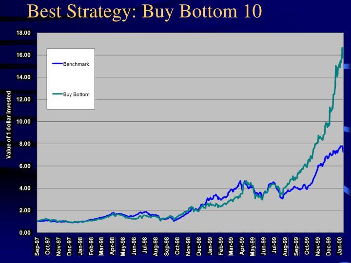 Best Strategy: Buy Bottom 10