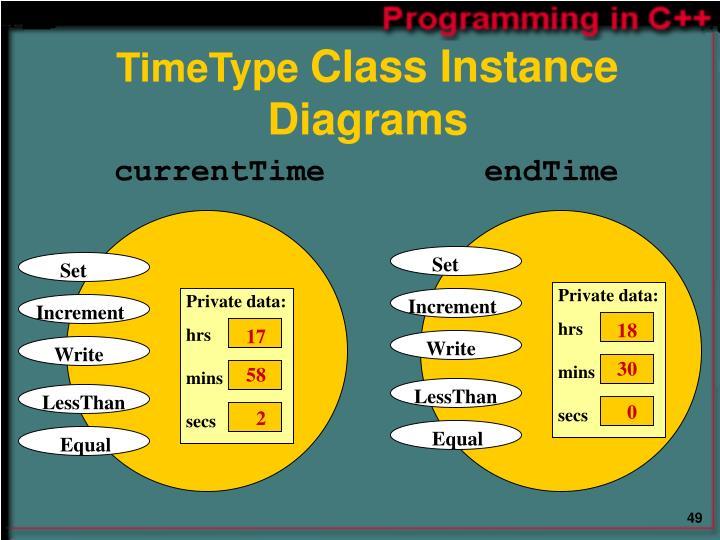 TimeType