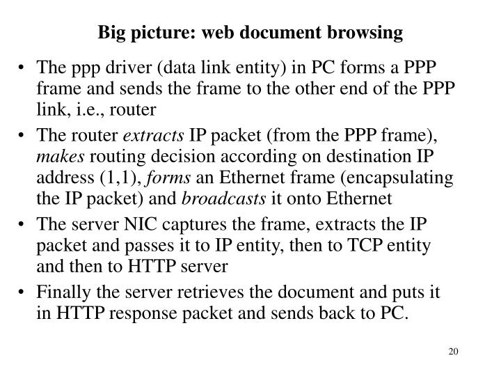 Big picture: web document browsing