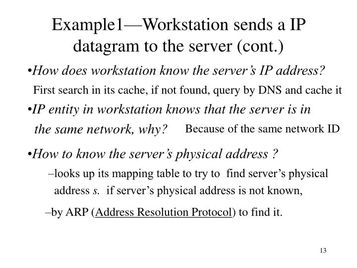 Example1—Workstation sends a IP datagram to the server (cont.)