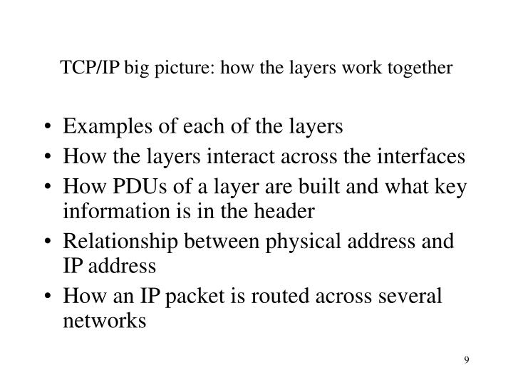 TCP/IP big picture: how the layers work together
