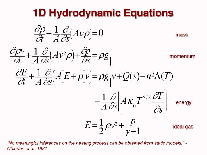 1D Hydrodynamic Equations