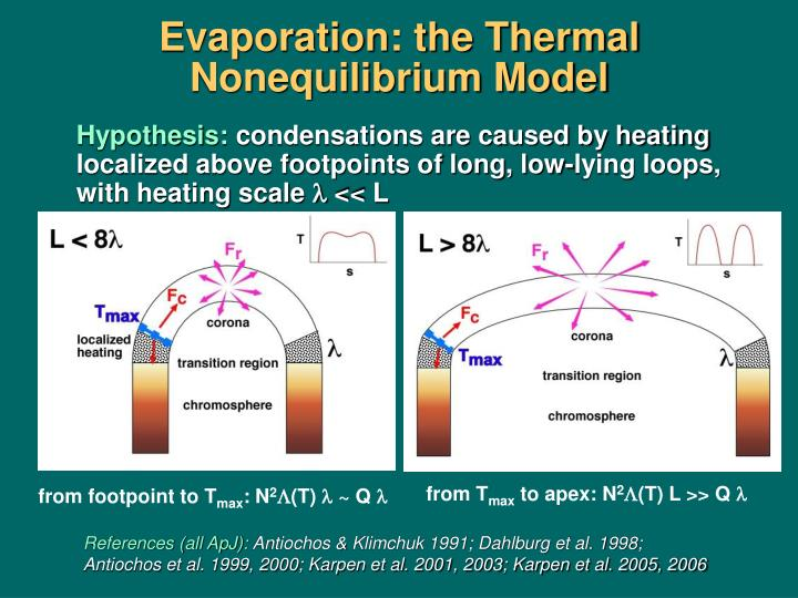 Evaporation: the Thermal Nonequilibrium Model