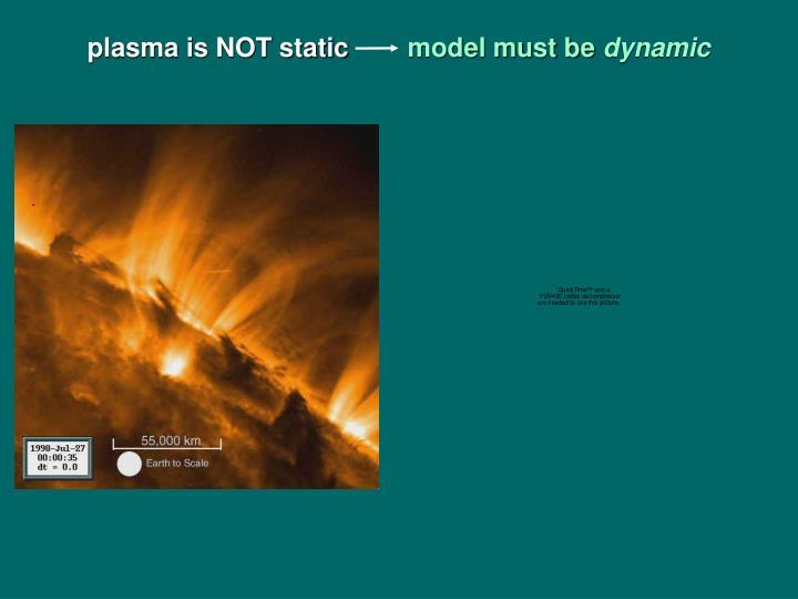 plasma is NOT static