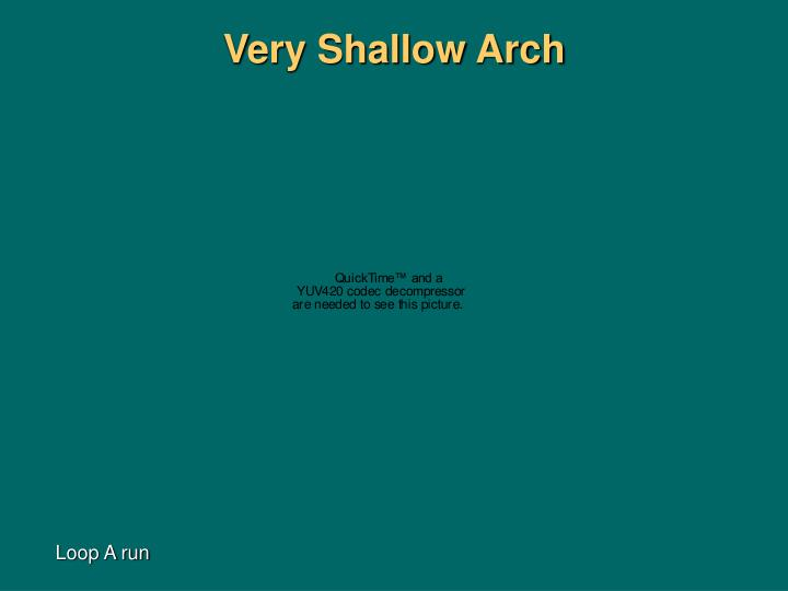 Very Shallow Arch
