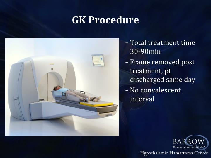 GK Procedure