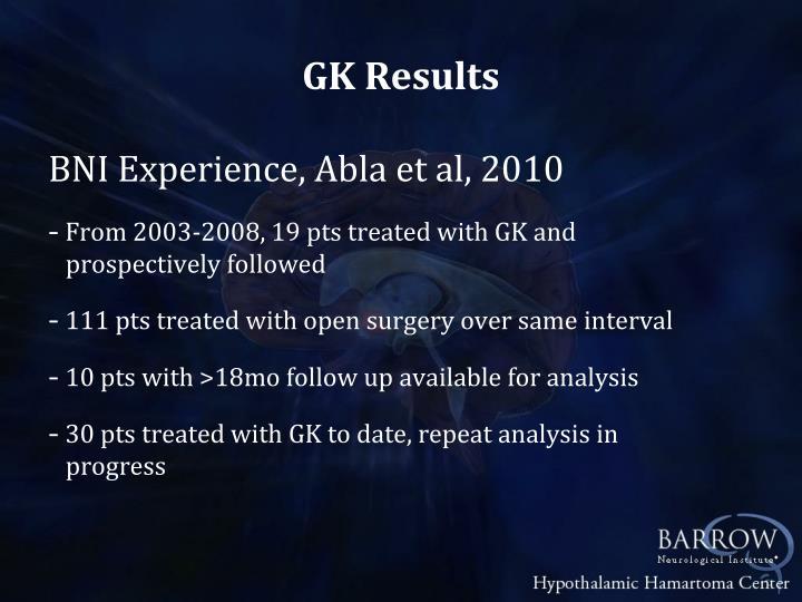 GK Results