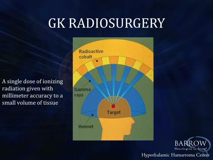 GK RADIOSURGERY