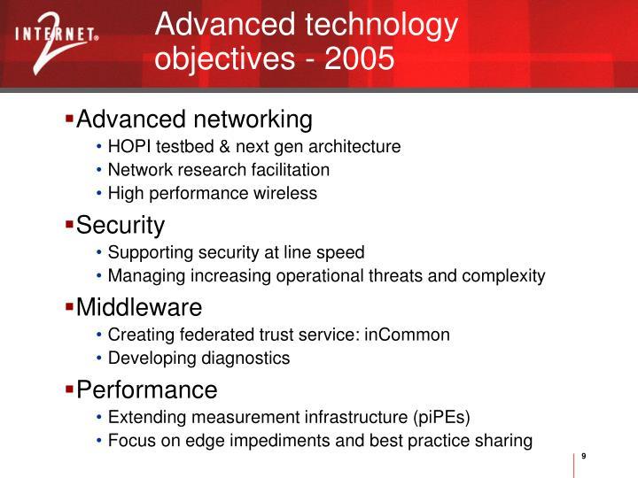 Advanced technology  objectives - 2005
