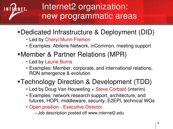 Internet2 organization: