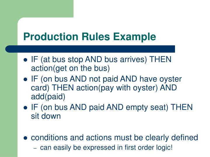 Production Rules Example