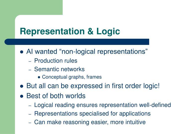 Representation & Logic