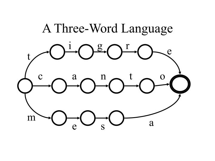A Three-Word Language