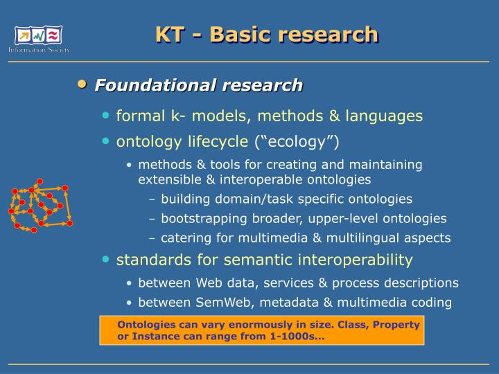 KT - Basic research
