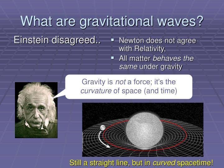 Gravity is