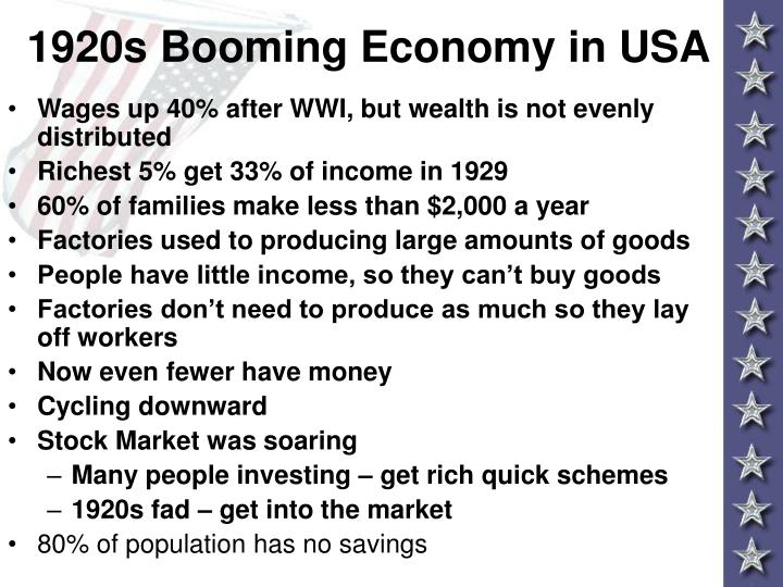 1920s Booming Economy in USA