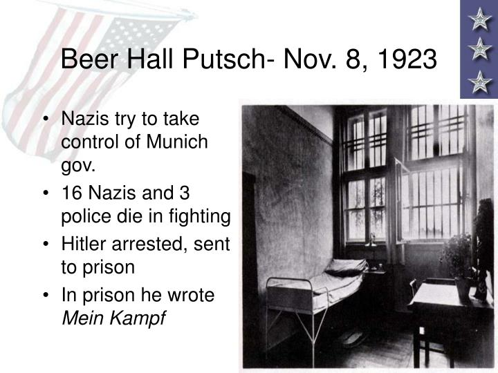 Beer Hall Putsch- Nov. 8, 1923