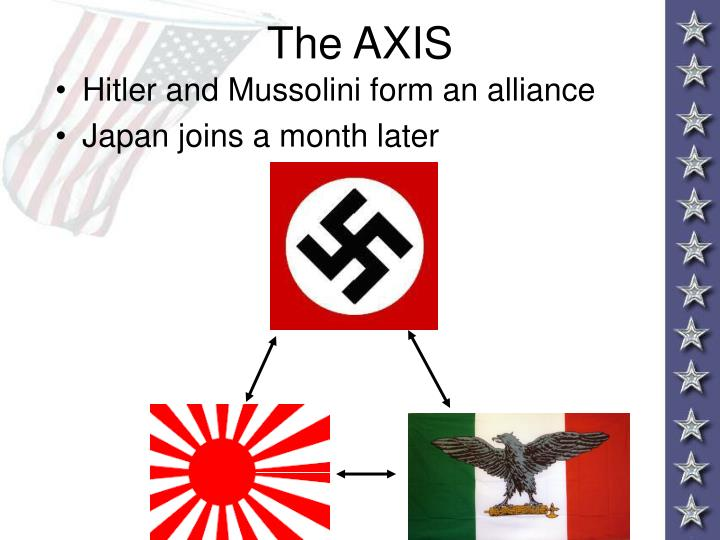 The AXIS