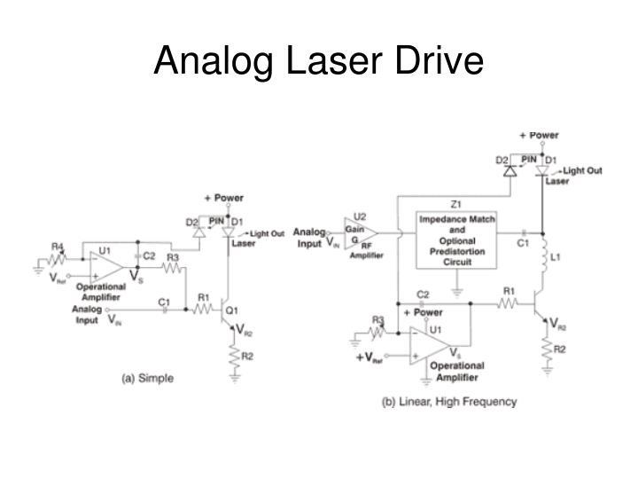 Analog Laser Drive