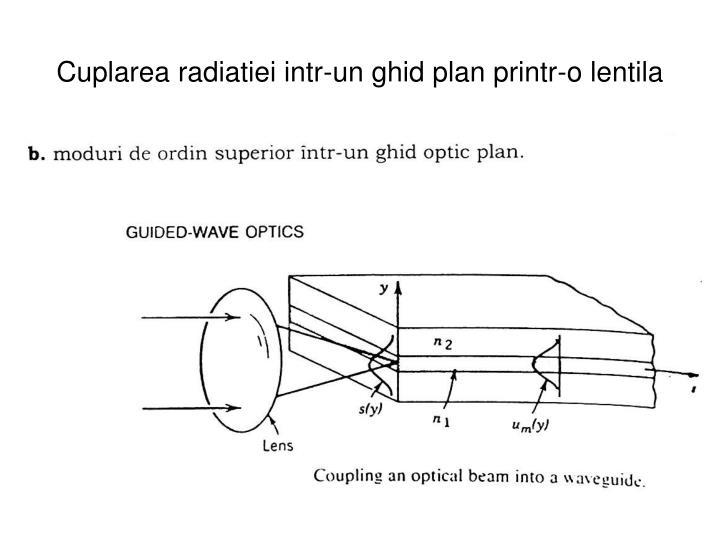 Cuplarea radiatiei intr-un ghid plan printr-o lentila