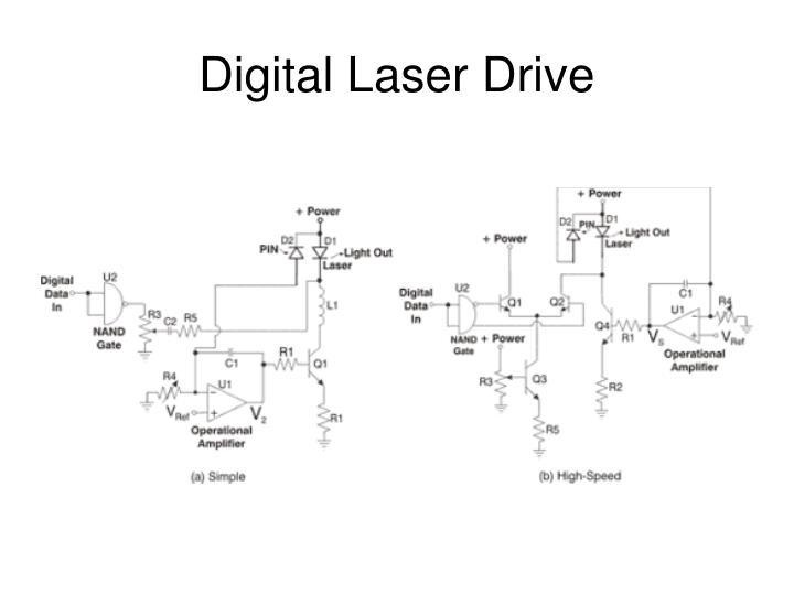 Digital Laser Drive