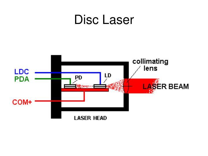 Disc Laser