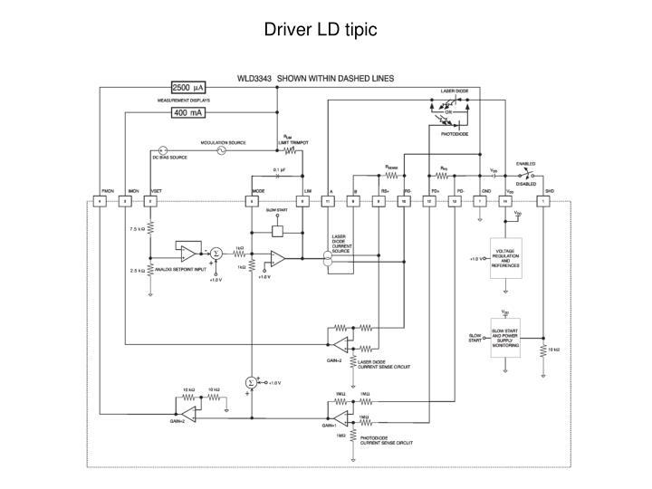 Driver LD tipic