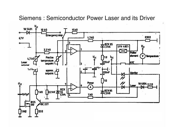 Siemens : Semiconductor Power Laser and its Driver