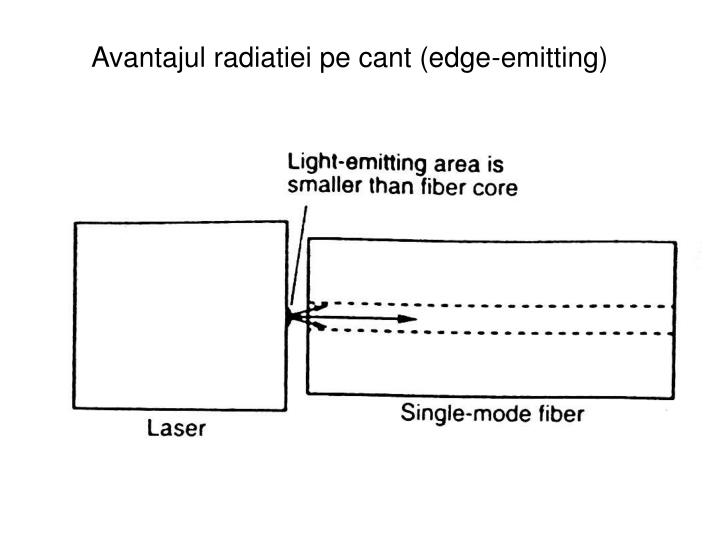 Avantajul radiatiei pe cant (edge-emitting)