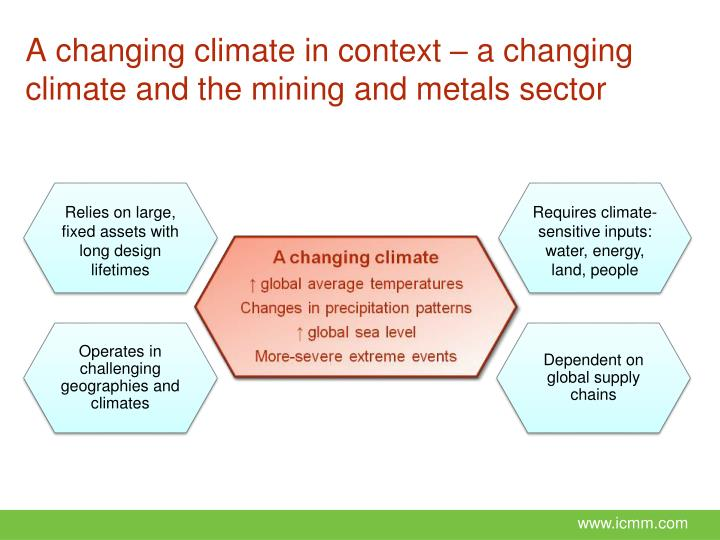 A changing climate in context – a changing climate and the mining and metals sector