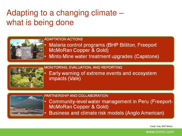 Adapting to a changing climate –