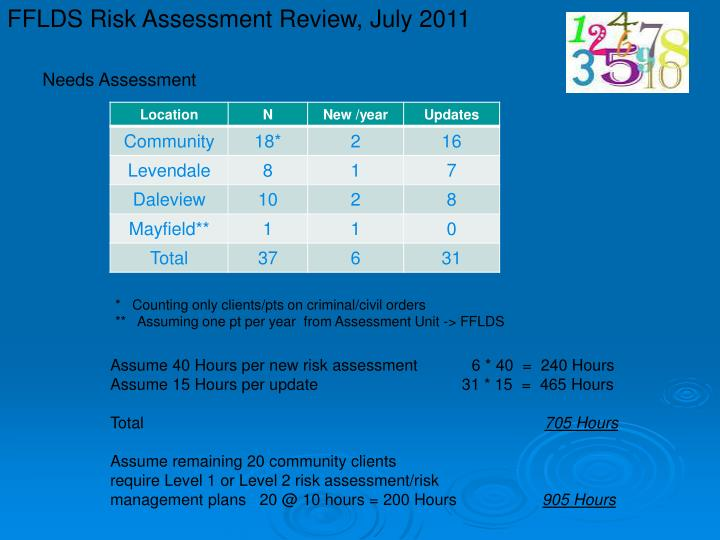 FFLDS Risk Assessment Review, July 2011