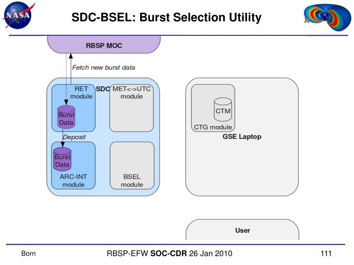 SDC-BSEL: Burst Selection Utility