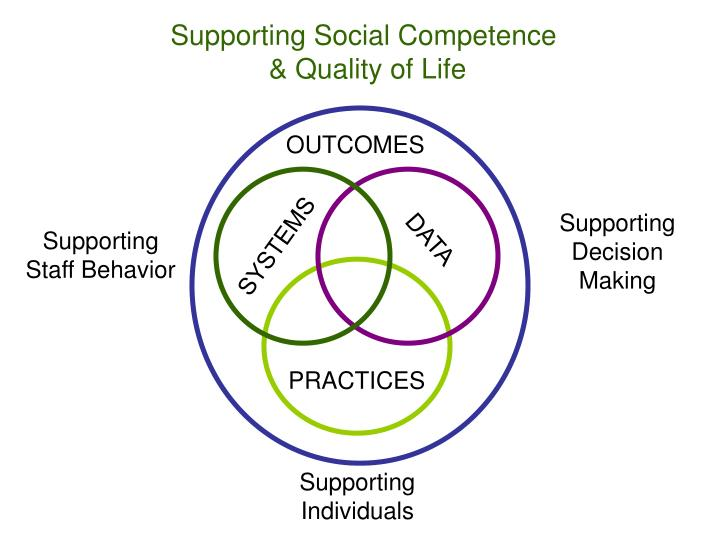 Supporting Social Competence