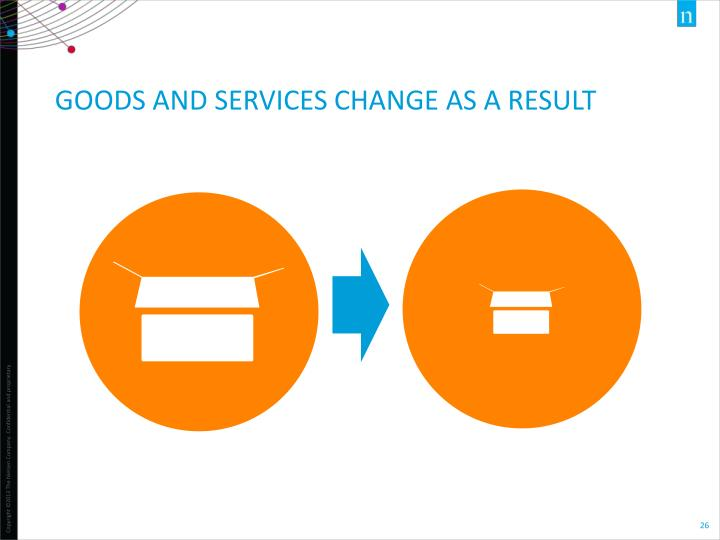 Goods and services change as a result