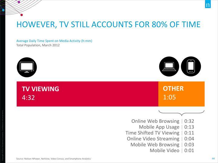 However, TV
