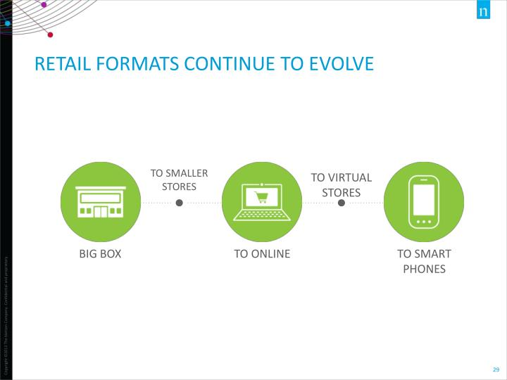 RETAIL FORMATS CONTINUE TO EVOLVE
