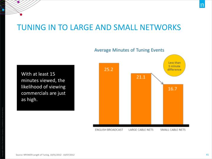 Tuning in to large and small networks