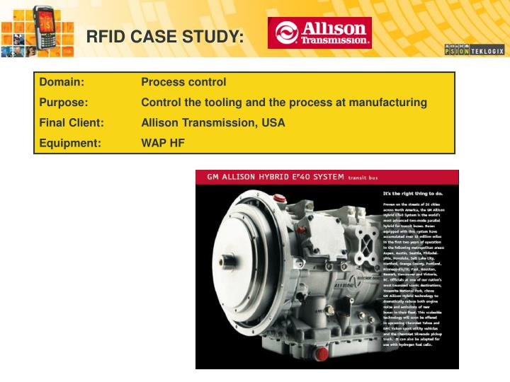 RFID CASE STUDY: