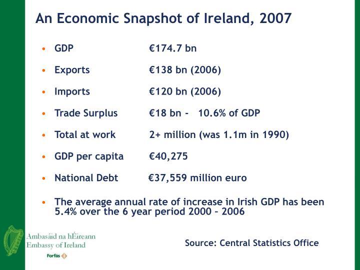 An Economic Snapshot of Ireland, 2007