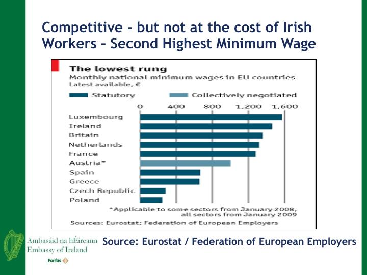 Competitive - but not at the cost of Irish Workers – Second Highest Minimum Wage