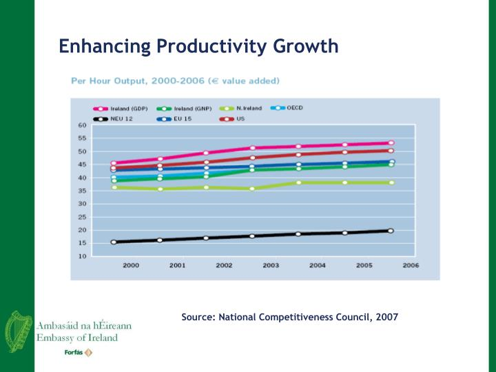 Enhancing Productivity Growth