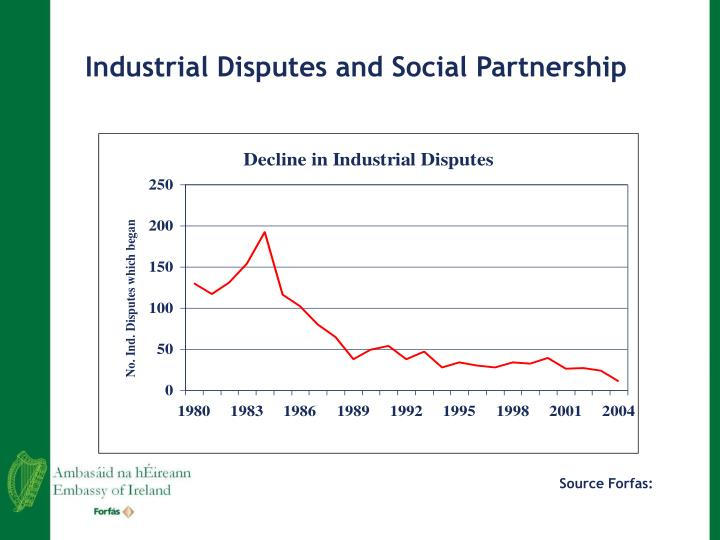 Industrial Disputes and Social Partnership