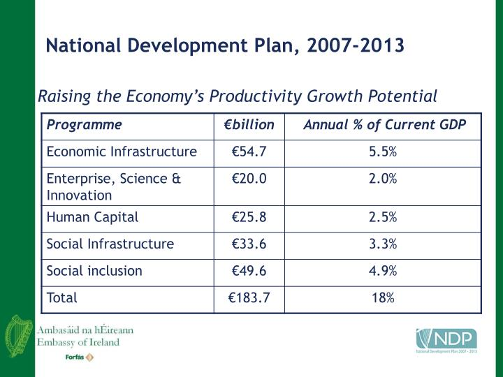 National Development Plan, 2007-2013