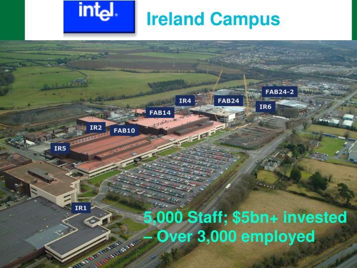 Ireland Campus