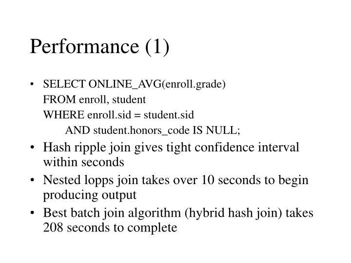Performance (1)