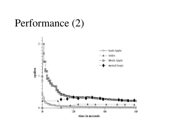 Performance (2)